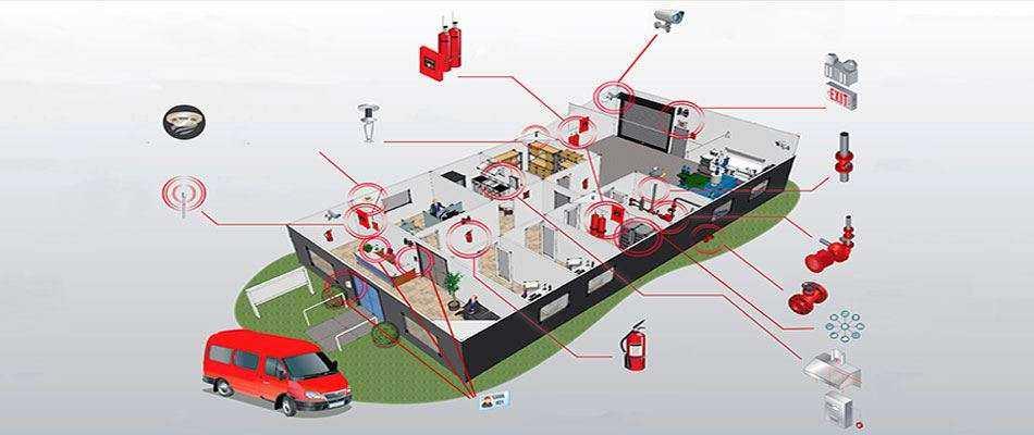 Проектирование пожарной сигнализации и системы оповещения в Москве
