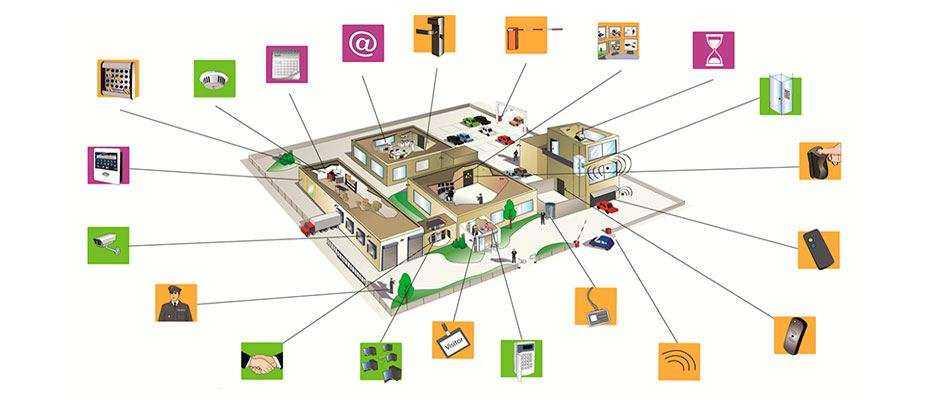 Проектирование охранно пожарных систем